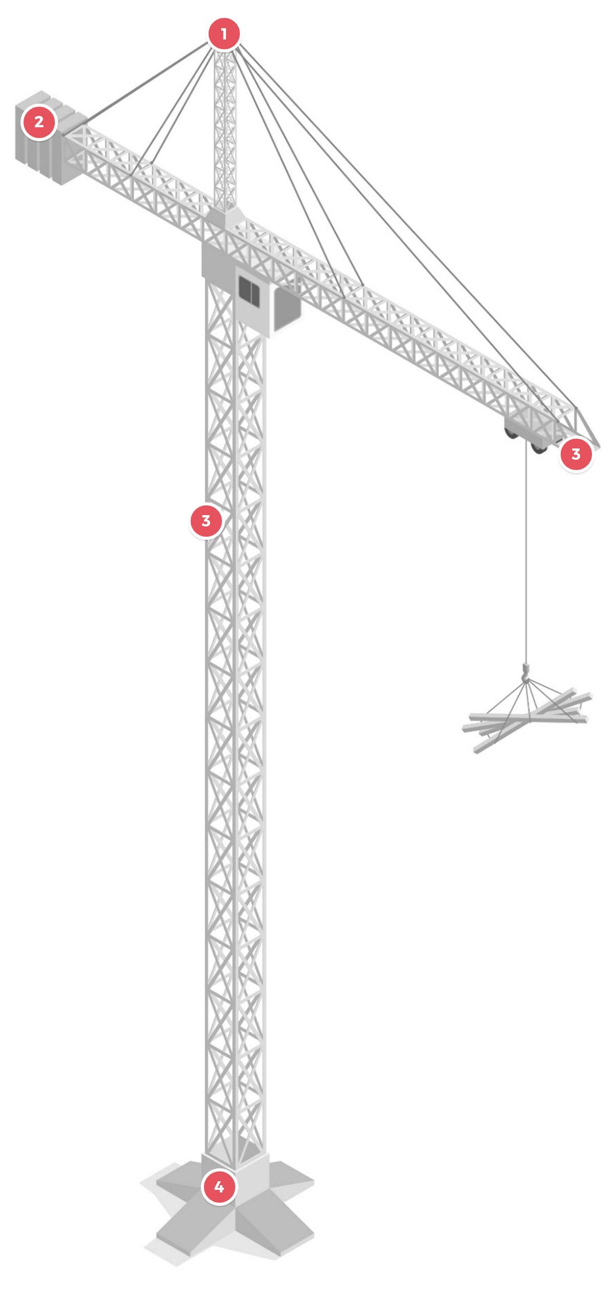 delta-box_applications_aircraft-warning-lights-for-cranes-schema-visuel