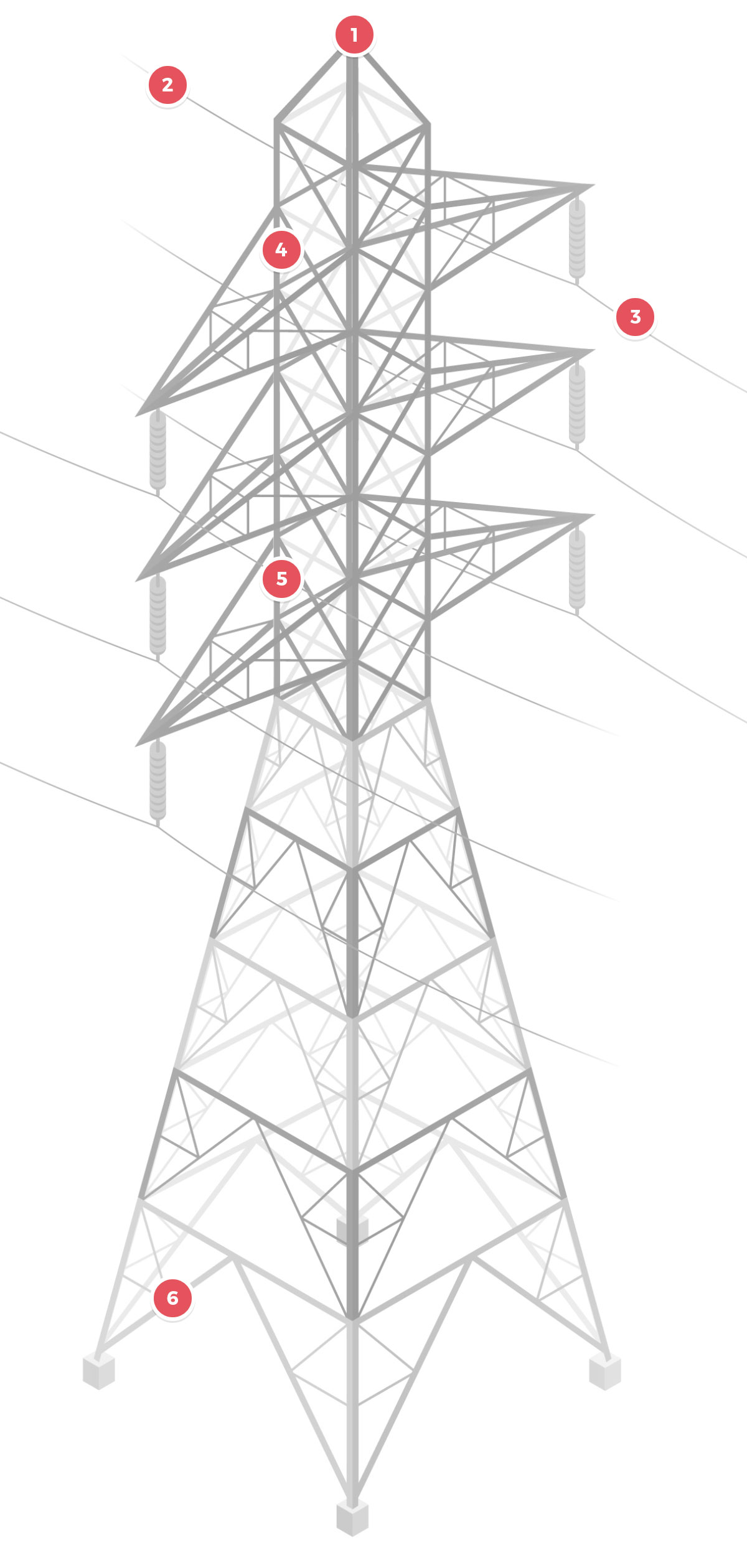 delta-box_aplicaciones_balizaje-linea-alta-tension-schema-visuel