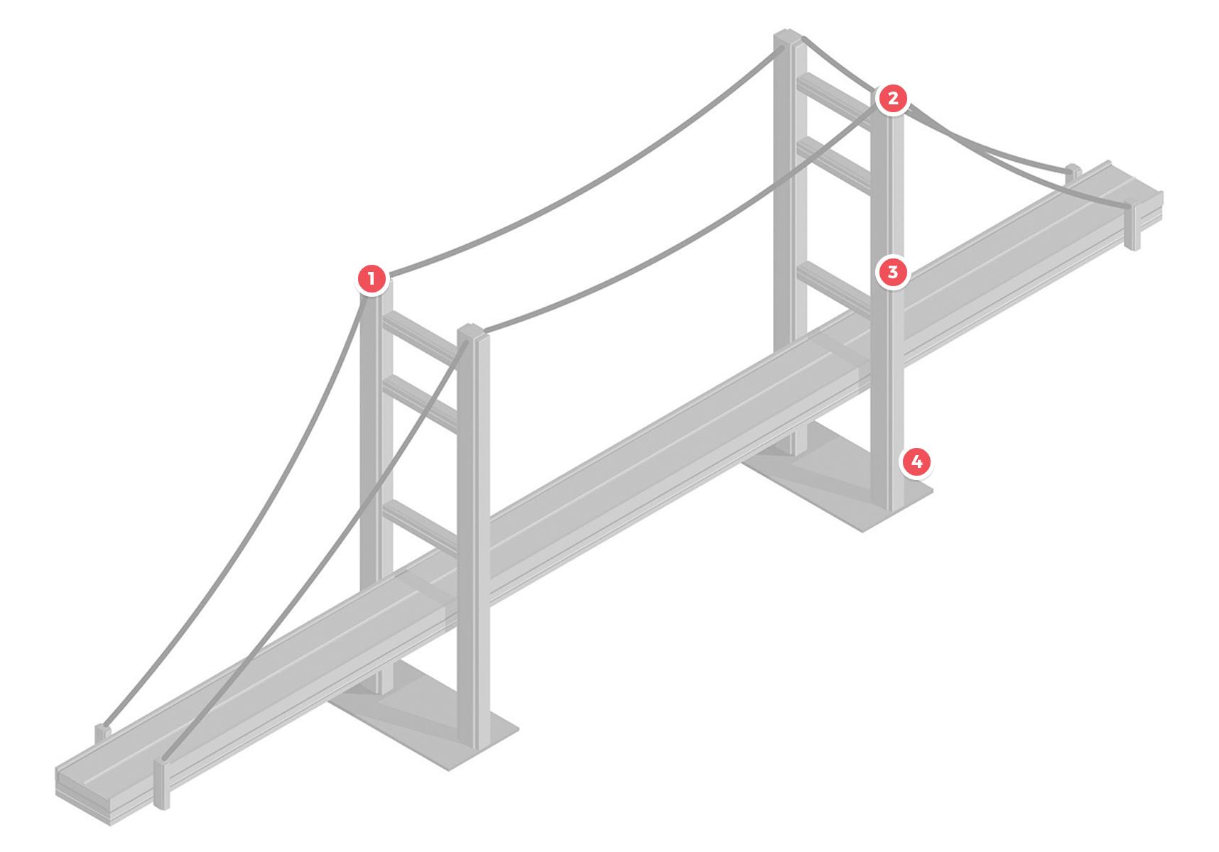 delta-box_aplicaciones_balizaje-ouvrages-art_schema-visuel